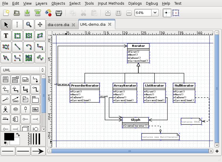 Download umldia example diagram er diagrams in dia importing er dia tabbed diagramming dia drawing tool ccuart Choice Image