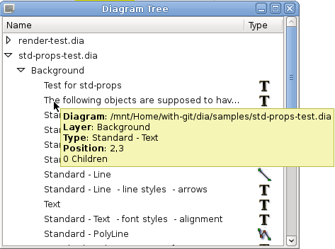 Chapter 4 objects and the toolbox diagram tree ccuart Image collections