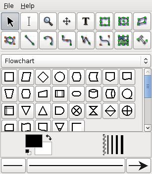 DIA FlowChart