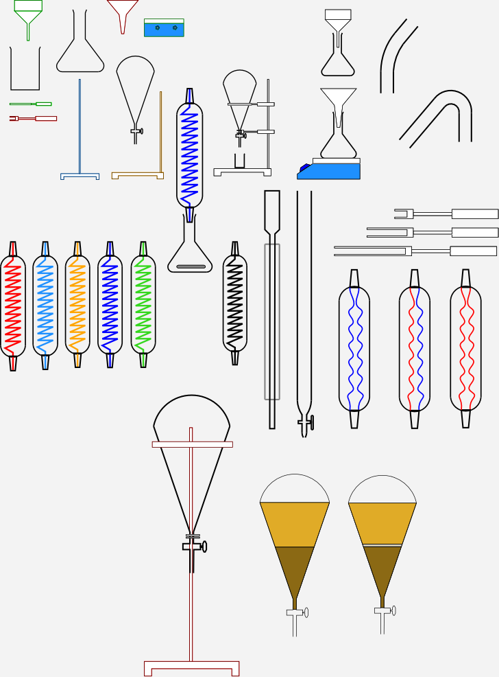 lab chemistry
